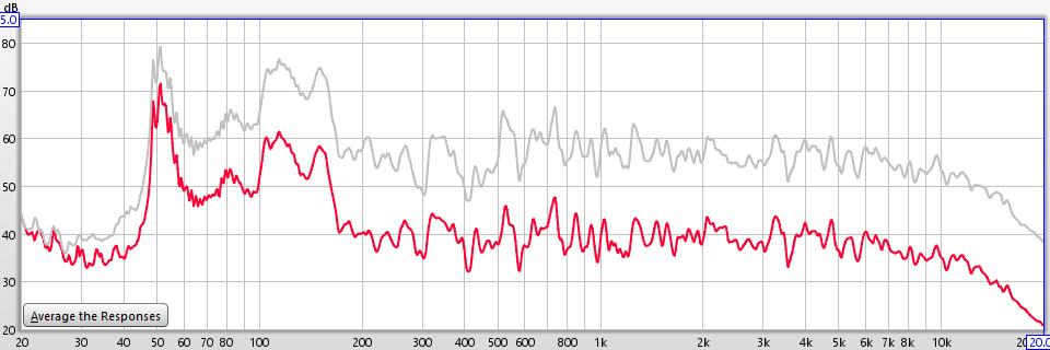IK_Multimedia_IloudMM_Measurements_Bass_RTA.jpg